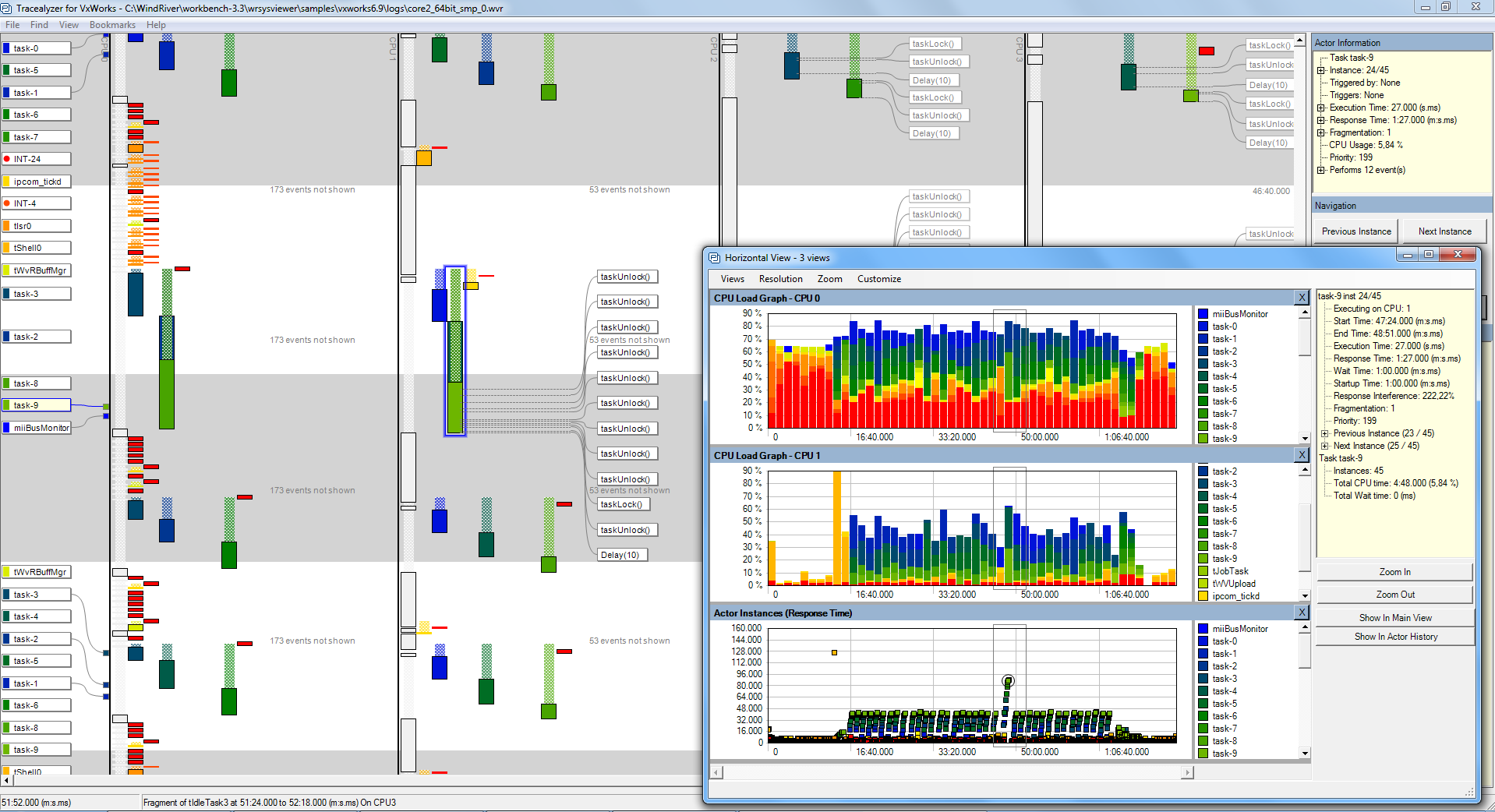 how vxworks handles process scheduling and