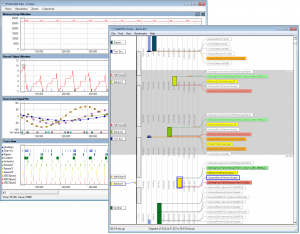 Tracealyzer screenshot