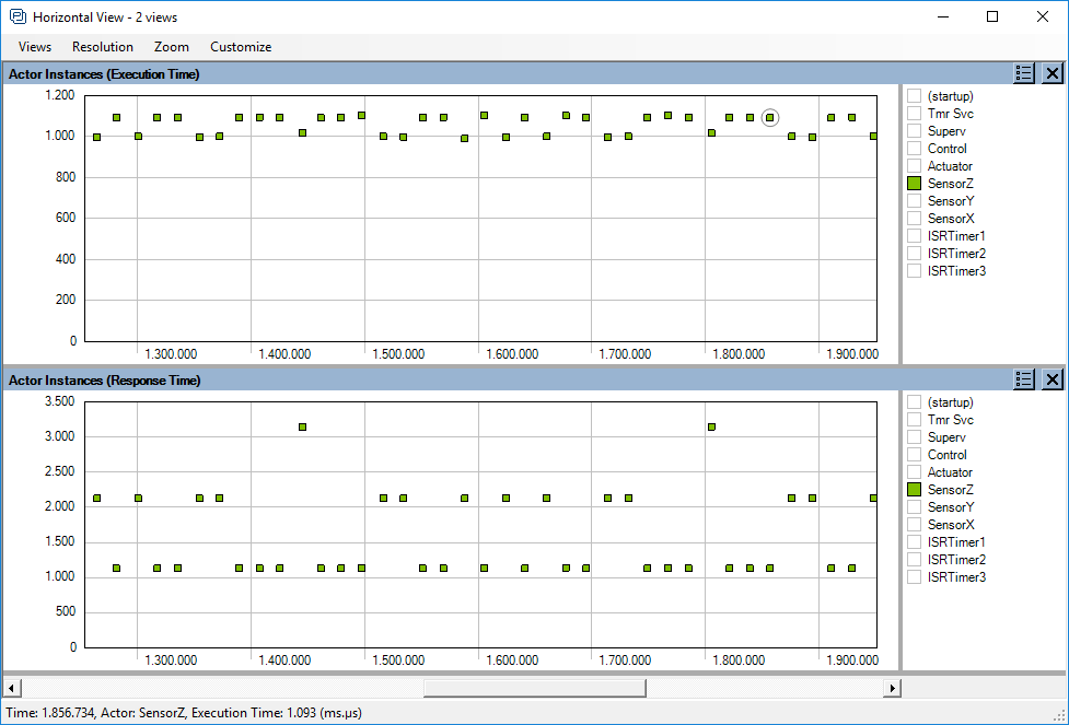Plot of execution times and response times in Tracealyzer
