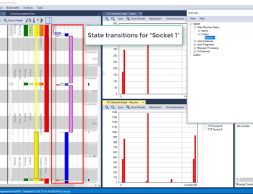 Tracealyzer 4: see more with Intervals and State Graphs