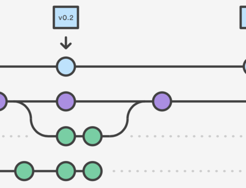 Developer Blog: Migrating from SVN to Git – A Love Story