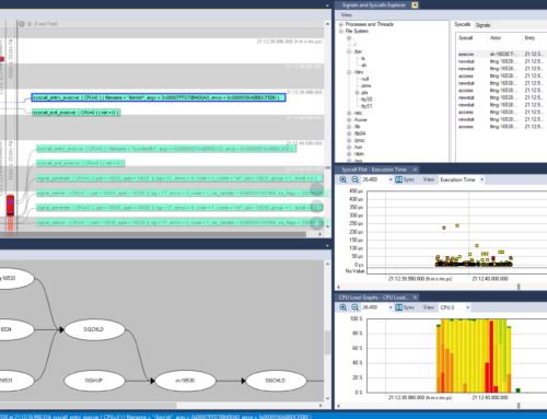 Percepio Launches Open Beta Program for Tracealyzer 4.4 With Support for Linux® Tracing