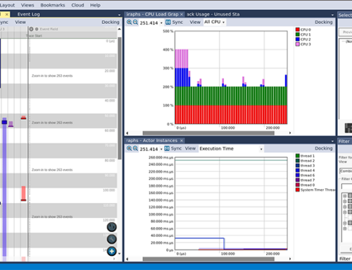 Percepio Announces Tracealyzer Support for Azure RTOS ThreadX SMP (Symmetric Multi-Processing)