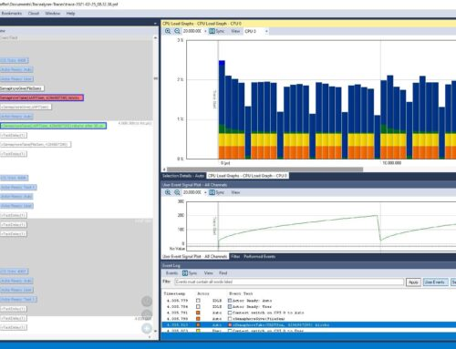 Tracealyzer streaming over ARM ITM with Lauterbach µTrace