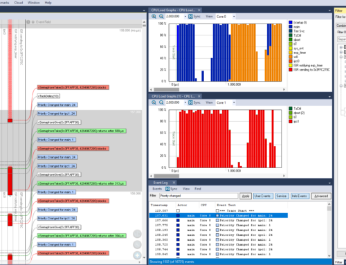 Percepio Releases Tracealyzer v4.5 with Support for ESP32, Zephyr, and More